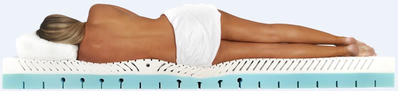 Efekt rozciągania jest innowacyjną cechą wspierającą funkcjonowanie kręgosłupa, zapewniającą doskonały poziom dotlenienia skóry.